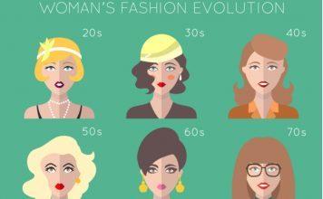 Frisuren-Trends der letzten 100 Jahre © Vlada Young / Shutterstock